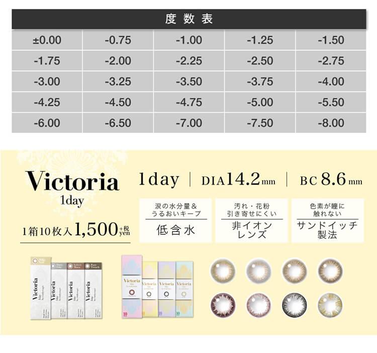 Victoria 1day|1箱10枚入り1500円+税|1day|DIA14.2mm|BC8.6mm